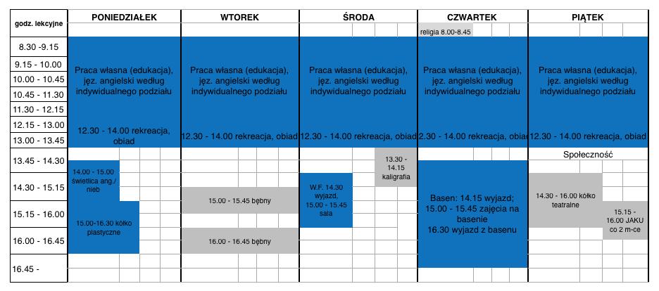 krakow-montessori-school-grupa-niebieska