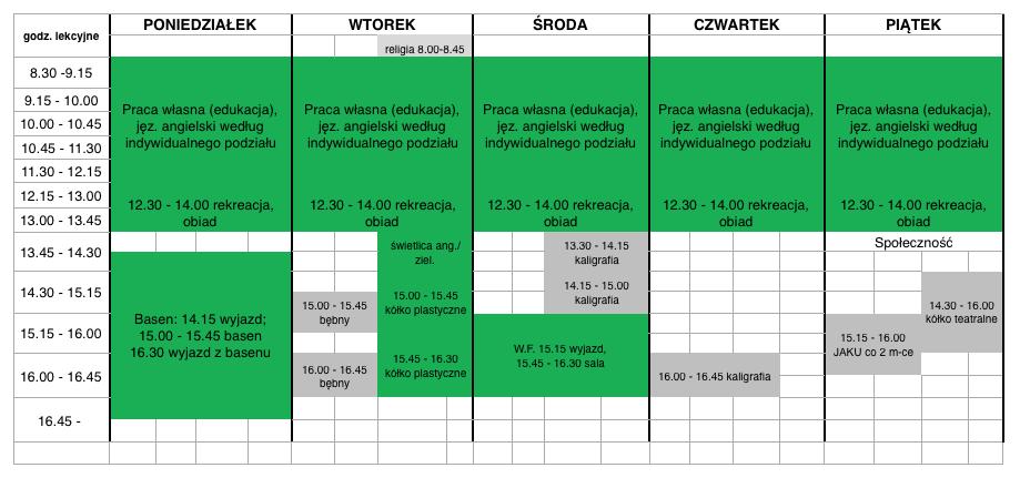 krakow-montessori-school-grupa-zielona